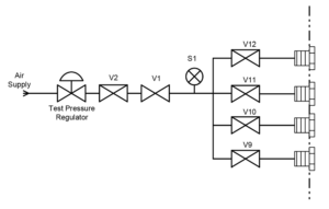 sequential channel sequencer