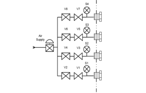 concurrent channel sequencer